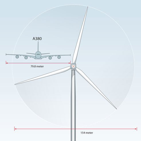 siemens-huge-turbine